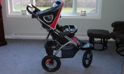 Probably used only 5 times.  I was frustrated with the way other strollers would steer, but by the time I got this stroller my son was getting to the point where he would rather walk then sit in a stroller.  I was very impressed with the way it steered.