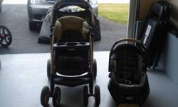 Graco stroller system.