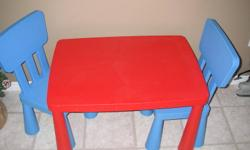 Kids Ikea table and chairs. Great condition and very solid. Asking $30.